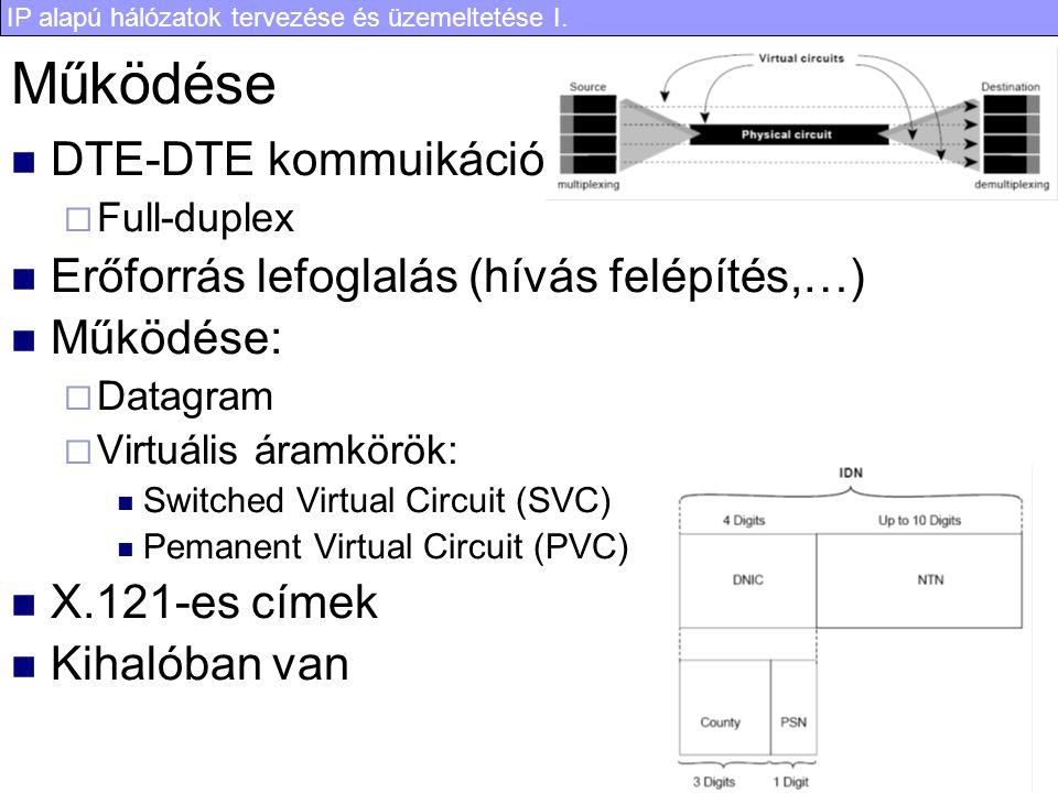 IP alapú hálózatok tervezése és üzemeltetése I. 18 Működése DTE-DTE kommuikáció  Full-duplex Erőforrás lefoglalás (hívás felépítés,…) Működése:  Dat