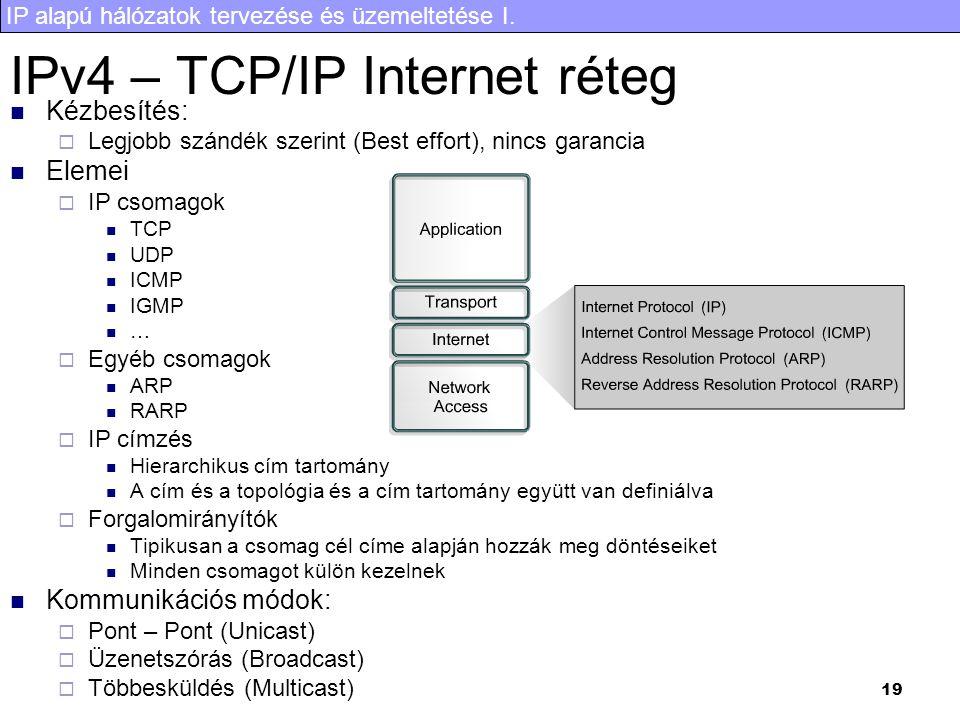 IP alapú hálózatok tervezése és üzemeltetése I. 19 IPv4 – TCP/IP Internet réteg Kézbesítés:  Legjobb szándék szerint (Best effort), nincs garancia El
