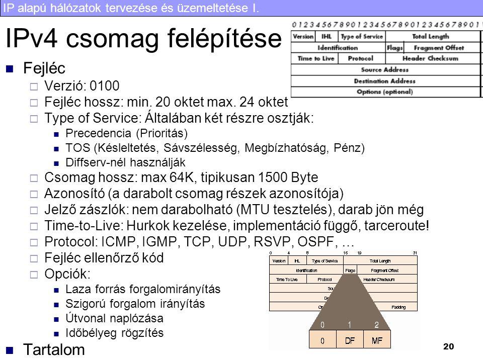 IP alapú hálózatok tervezése és üzemeltetése I. 20 IPv4 csomag felépítése Fejléc  Verzió: 0100  Fejléc hossz: min. 20 oktet max. 24 oktet  Type of
