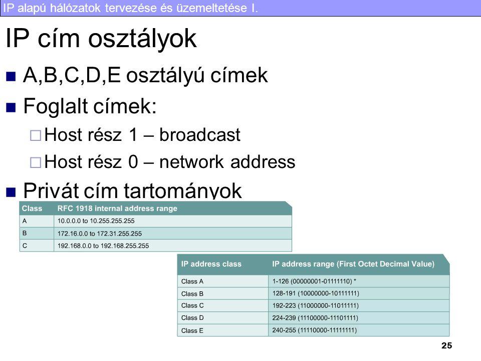 IP alapú hálózatok tervezése és üzemeltetése I. 25 IP cím osztályok A,B,C,D,E osztályú címek Foglalt címek:  Host rész 1 – broadcast  Host rész 0 –