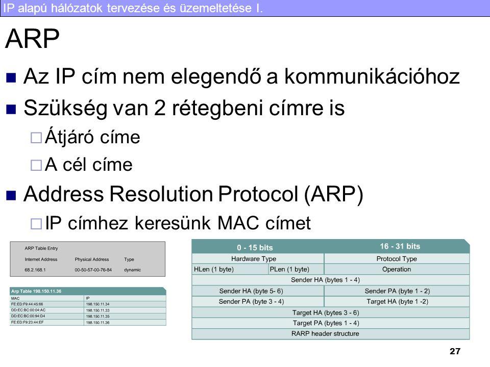 IP alapú hálózatok tervezése és üzemeltetése I. 27 ARP Az IP cím nem elegendő a kommunikációhoz Szükség van 2 rétegbeni címre is  Átjáró címe  A cél
