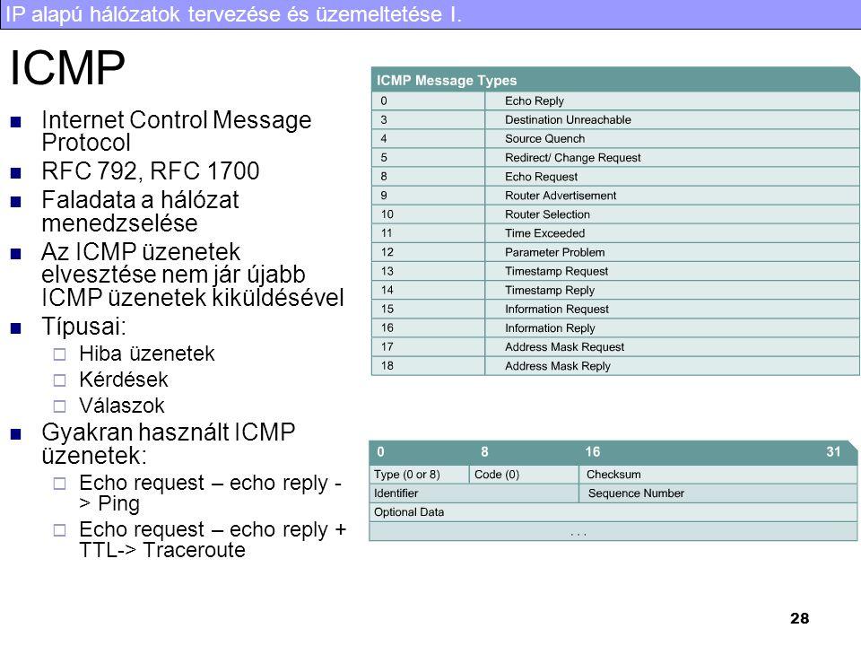 IP alapú hálózatok tervezése és üzemeltetése I. 28 ICMP Internet Control Message Protocol RFC 792, RFC 1700 Faladata a hálózat menedzselése Az ICMP üz