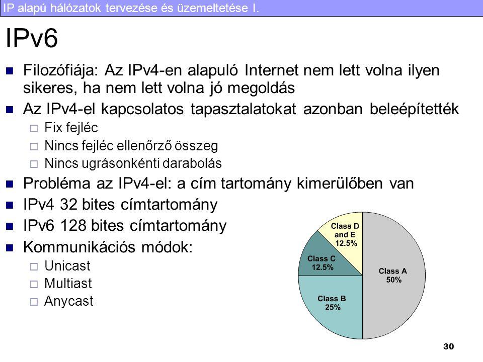 IP alapú hálózatok tervezése és üzemeltetése I. 30 IPv6 Filozófiája: Az IPv4-en alapuló Internet nem lett volna ilyen sikeres, ha nem lett volna jó me