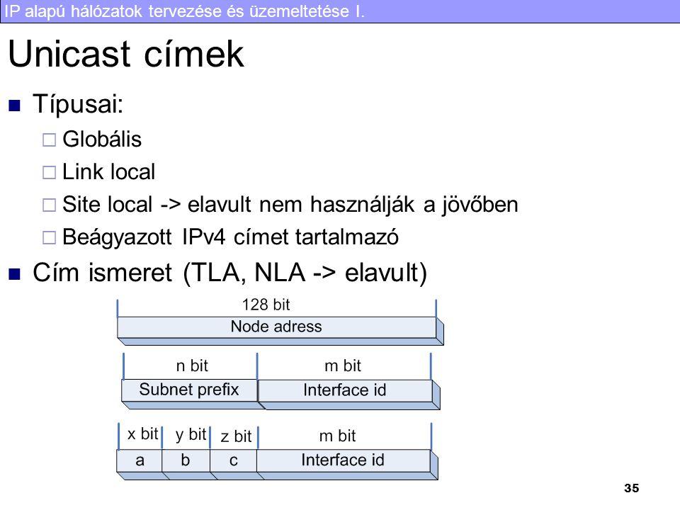 IP alapú hálózatok tervezése és üzemeltetése I. 35 Unicast címek Típusai:  Globális  Link local  Site local -> elavult nem használják a jövőben  B