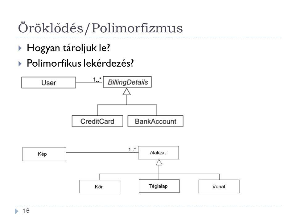 Öröklődés/Polimorfizmus  Hogyan tároljuk le?  Polimorfikus lekérdezés? 16