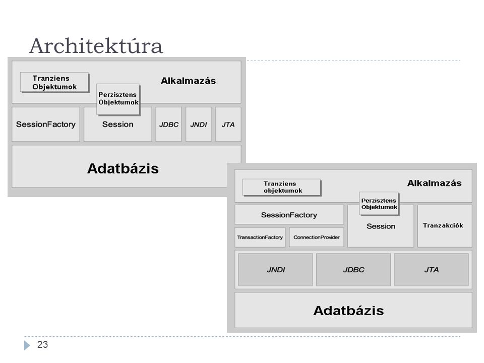 Architektúra 23