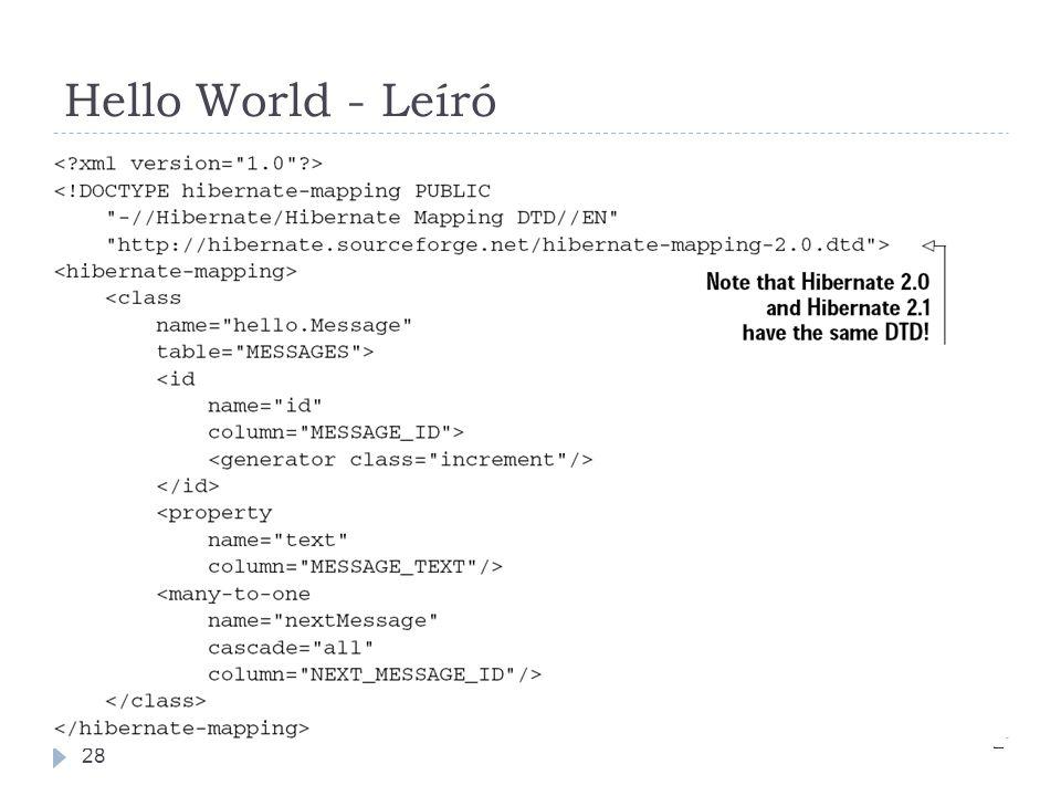 Hello World - Leíró 28