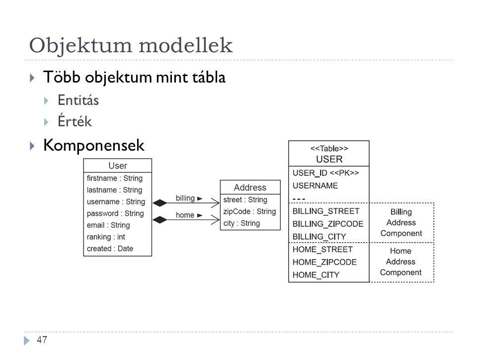 Objektum modellek  Több objektum mint tábla  Entitás  Érték  Komponensek 47