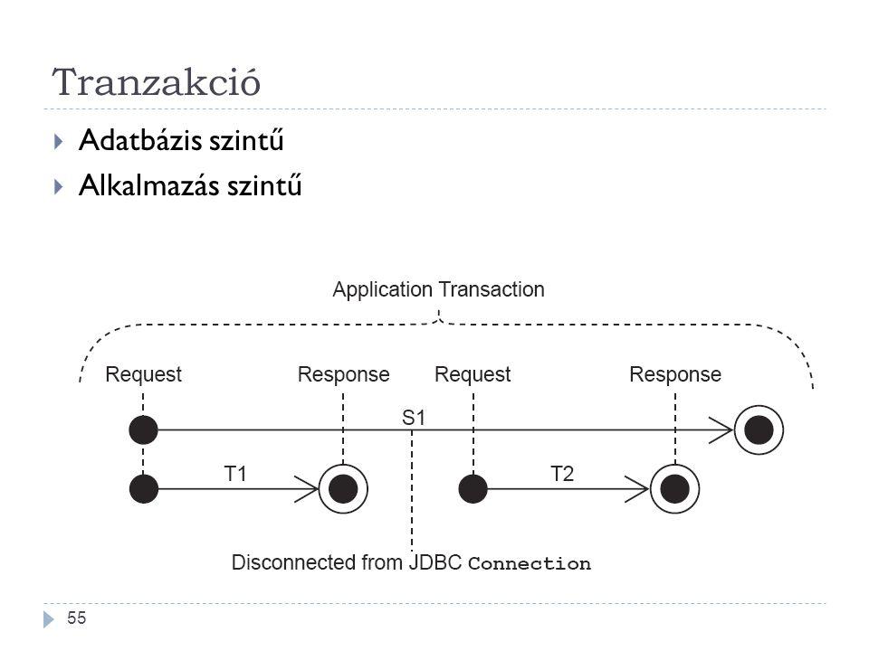 Tranzakció  Adatbázis szintű  Alkalmazás szintű 55