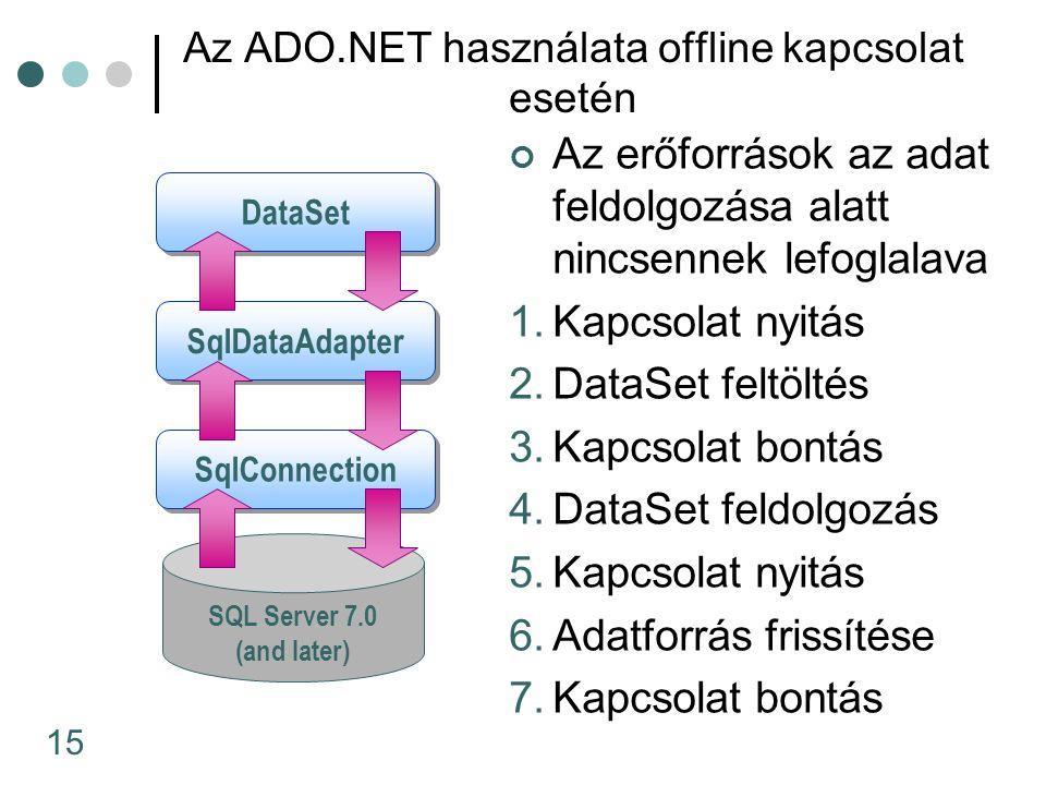 15 Az ADO.NET használata offline kapcsolat esetén Az erőforrások az adat feldolgozása alatt nincsennek lefoglalava 1.Kapcsolat nyitás 2.DataSet feltöltés 3.Kapcsolat bontás 4.DataSet feldolgozás 5.Kapcsolat nyitás 6.Adatforrás frissítése 7.Kapcsolat bontás SqlConnection SqlDataAdapter DataSet SQL Server 7.0 (and later)