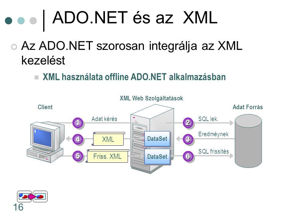 16 ADO.NET és az XML Az ADO.NET szorosan integrálja az XML kezelést XML használata offline ADO.NET alkalmazásban XML Web Szolgáltatások DataSet Adat kérés11 SQL lek.22 Eredméynek33 XML 44 Friss.