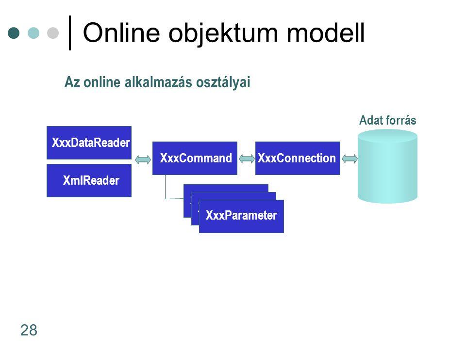 28 Online objektum modell Adat forrás XxxConnection XxxParameter XxxDataReader XxxCommand XxxParameter XmlReader Az online alkalmazás osztályai