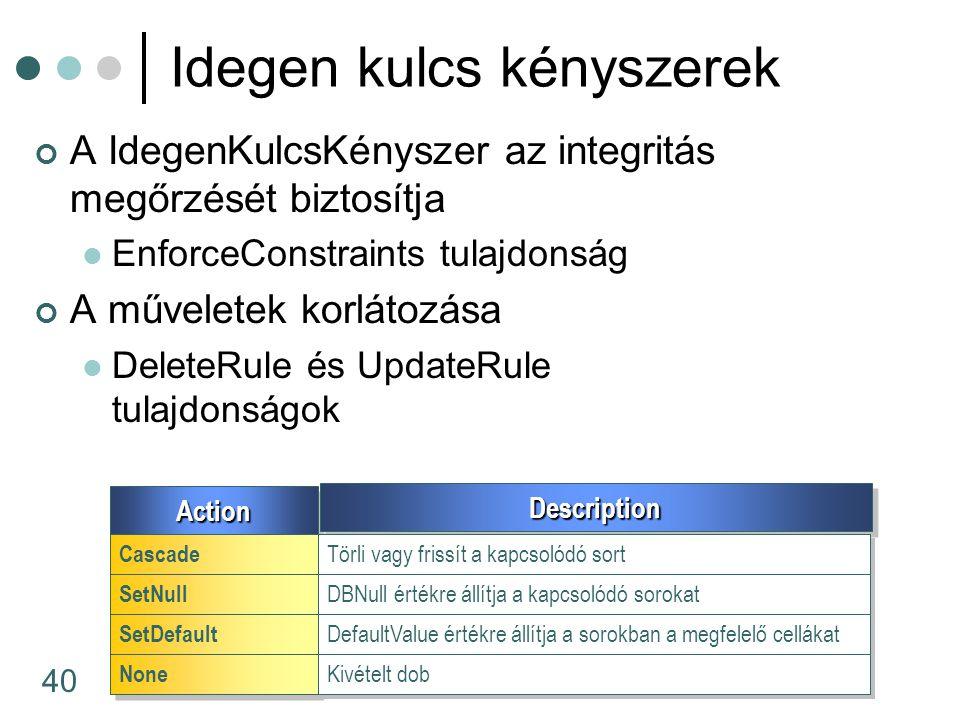 40 Idegen kulcs kényszerek A IdegenKulcsKényszer az integritás megőrzését biztosítja EnforceConstraints tulajdonság A műveletek korlátozása DeleteRule és UpdateRule tulajdonságok ActionAction DescriptionDescription Cascade Törli vagy frissít a kapcsolódó sort SetNull DBNull értékre állítja a kapcsolódó sorokat SetDefault DefaultValue értékre állítja a sorokban a megfelelő cellákat None Kivételt dob