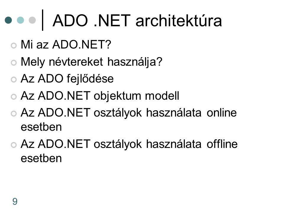 9 ADO.NET architektúra Mi az ADO.NET? Mely névtereket használja? Az ADO fejlődése Az ADO.NET objektum modell Az ADO.NET osztályok használata online es