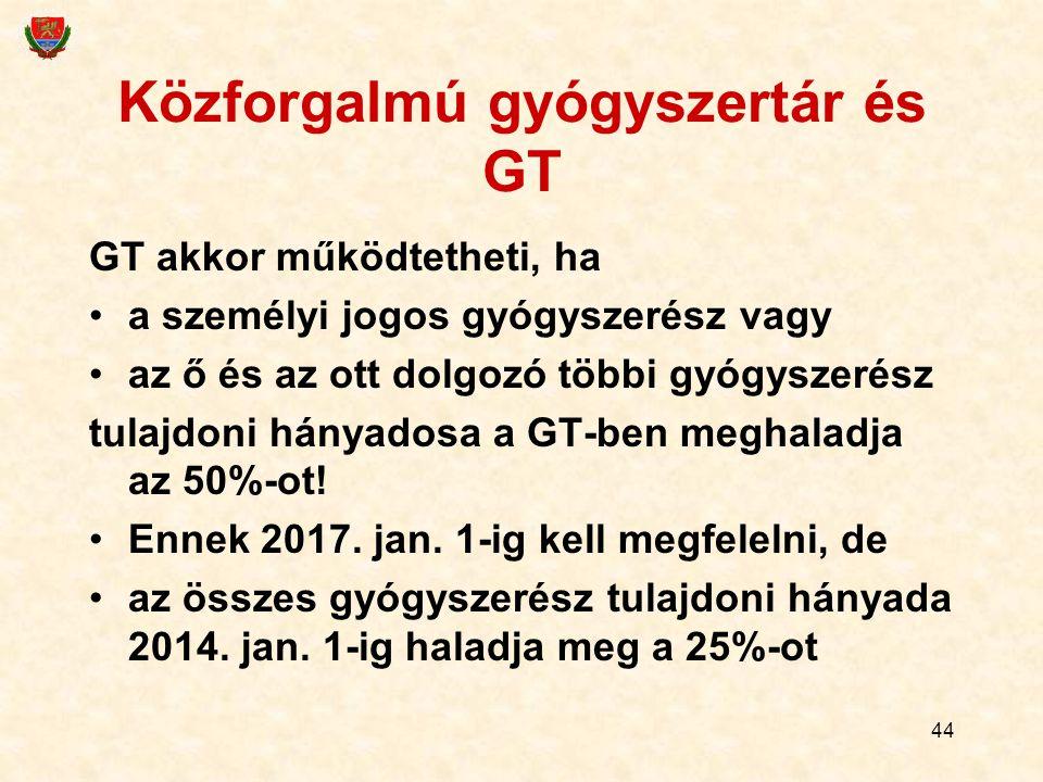 44 Közforgalmú gyógyszertár és GT GT akkor működtetheti, ha a személyi jogos gyógyszerész vagy az ő és az ott dolgozó többi gyógyszerész tulajdoni hán