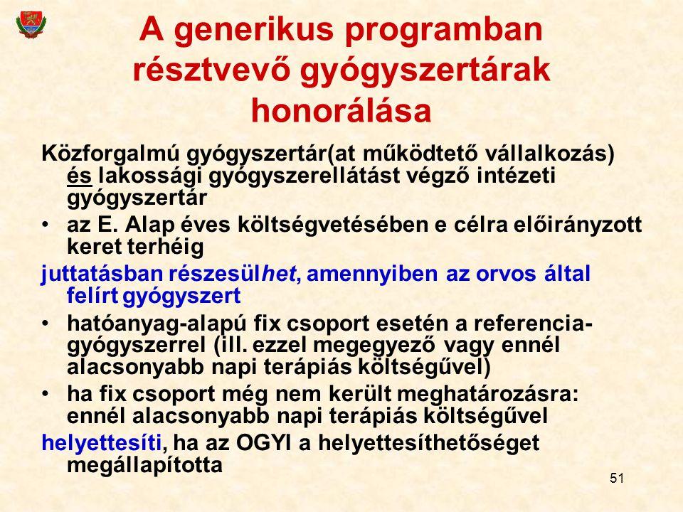 51 A generikus programban résztvevő gyógyszertárak honorálása Közforgalmú gyógyszertár(at működtető vállalkozás) és lakossági gyógyszerellátást végző