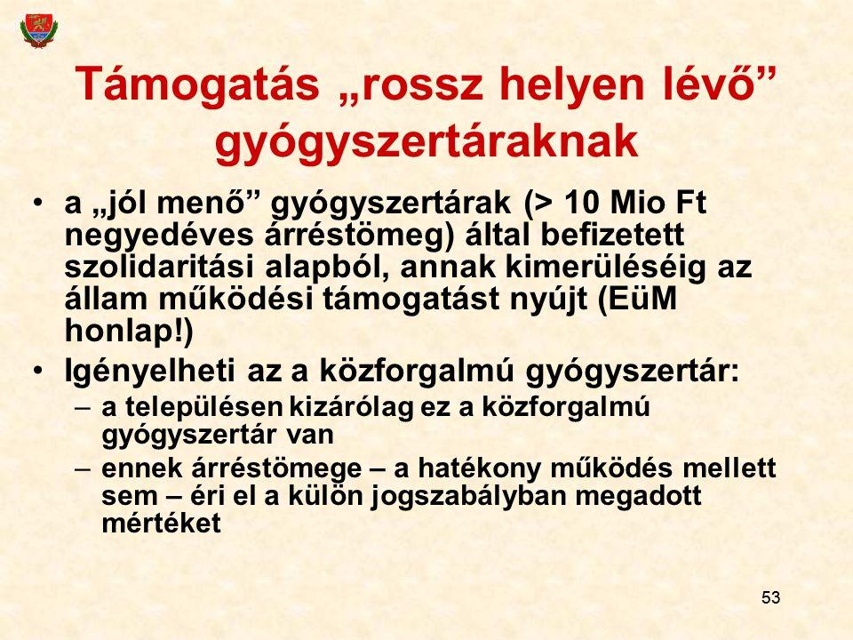 """53 Támogatás """"rossz helyen lévő"""" gyógyszertáraknak a """"jól menő"""" gyógyszertárak (> 10 Mio Ft negyedéves árréstömeg) által befizetett szolidaritási alap"""