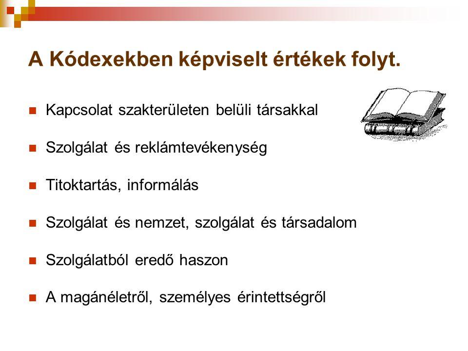 A Kódexekben képviselt értékek folyt. Kapcsolat szakterületen belüli társakkal Szolgálat és reklámtevékenység Titoktartás, informálás Szolgálat és nem