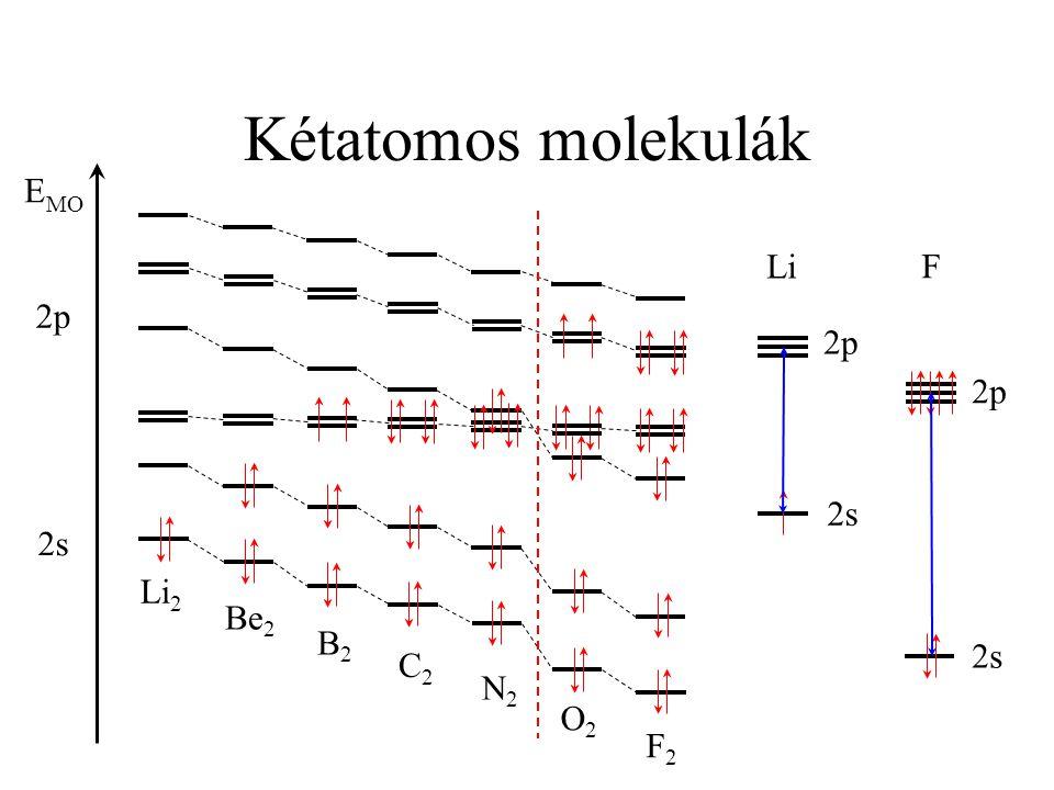 Kétatomos molekulák E MO Li 2 Be 2 N2N2 C2C2 F2F2 B2B2 O2O2 2p 2s F 2p 2s Li 2p 2s