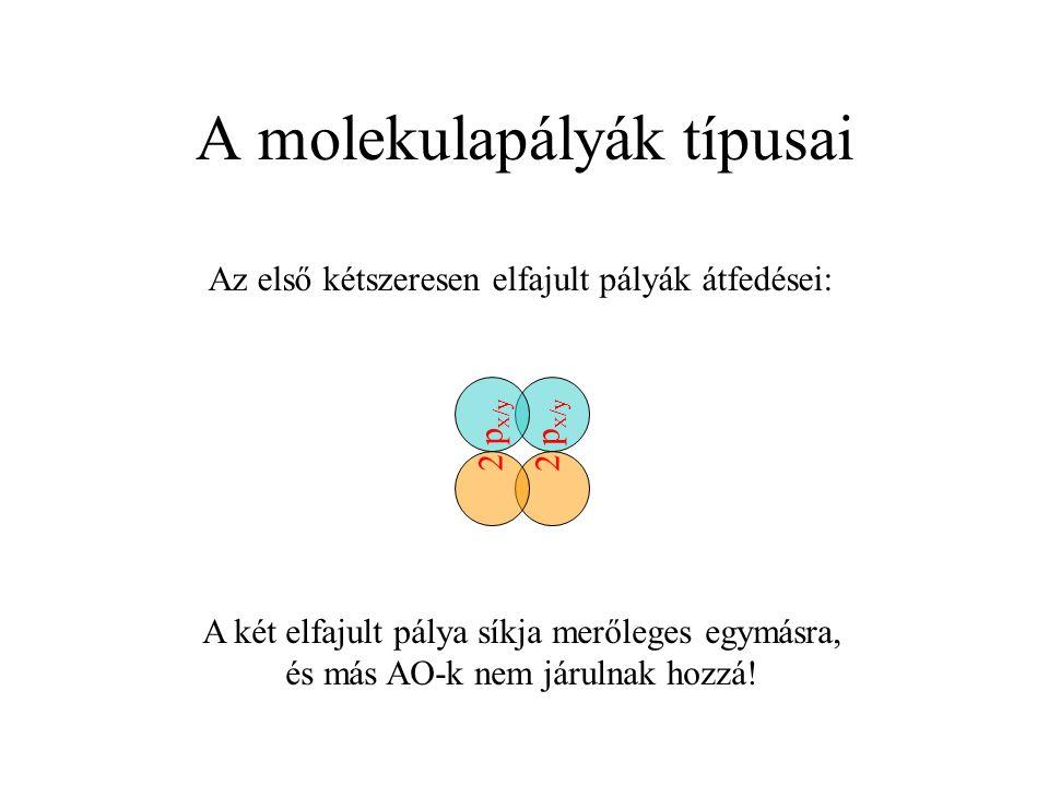 A molekulapályák típusai A két elfajult pálya síkja merőleges egymásra, és más AO-k nem járulnak hozzá! Az első kétszeresen elfajult pályák átfedései: