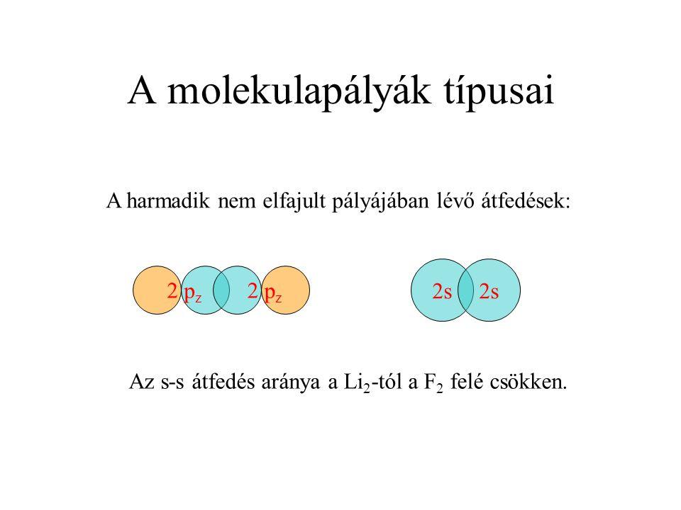 A molekulapályák típusai 2s A harmadik nem elfajult pályájában lévő átfedések: Az s-s átfedés aránya a Li 2 -tól a F 2 felé csökken. 2 p z