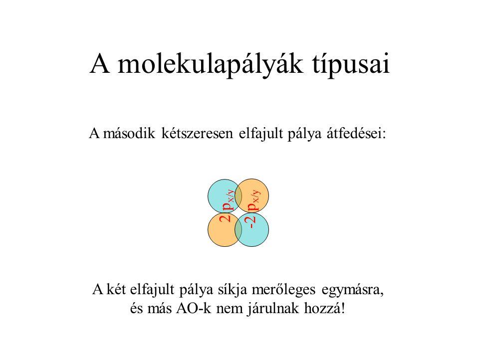 A molekulapályák típusai A második kétszeresen elfajult pálya átfedései: A két elfajult pálya síkja merőleges egymásra, és más AO-k nem járulnak hozzá
