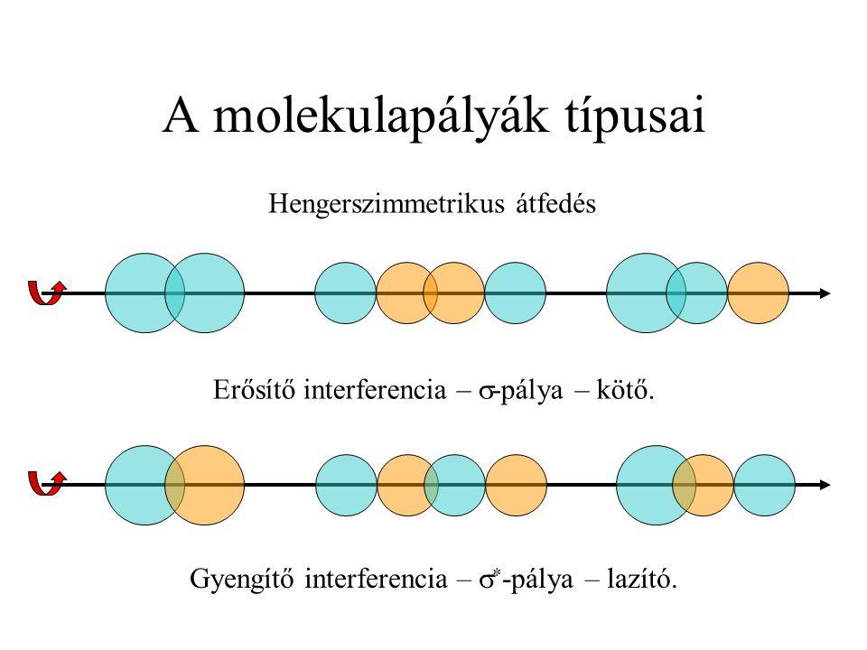 A molekulapályák típusai Erősítő interferencia –  -pálya – kötő. Gyengítő interferencia –   -pálya – lazító. Hengerszimmetrikus átfedés