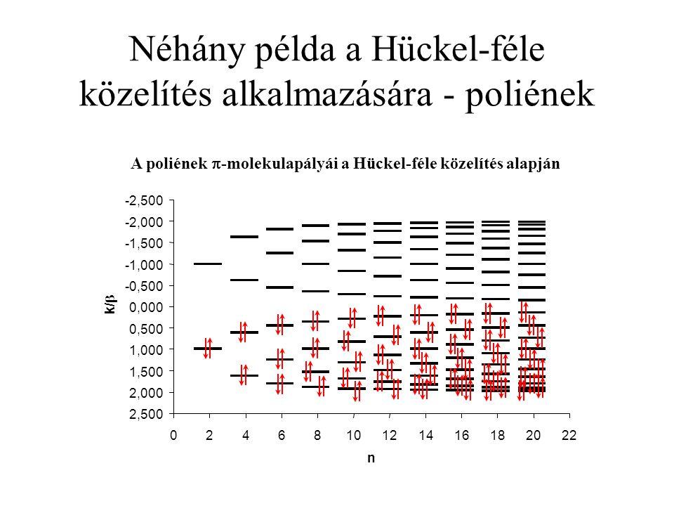 Néhány példa a Hückel-féle közelítés alkalmazására - poliének A poliének  -molekulapályái a Hückel-féle közelítés alapján -2,500 -2,000 -1,500 -1,000