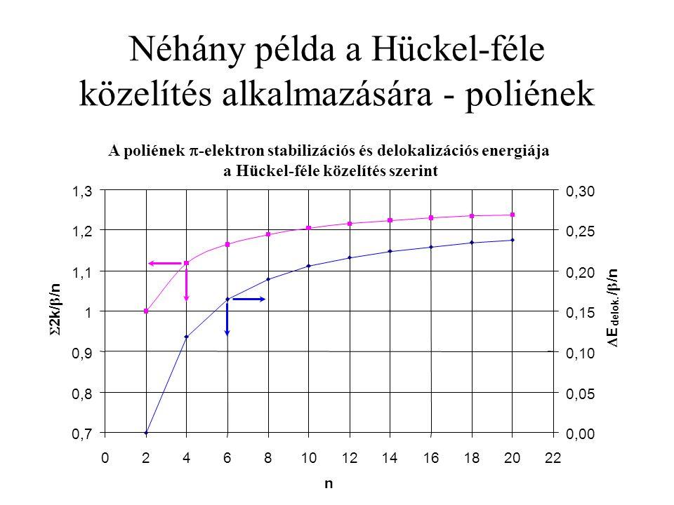 Néhány példa a Hückel-féle közelítés alkalmazására - poliének A poliének  -elektron stabilizációs és delokalizációs energiája a Hückel-féle közelítés