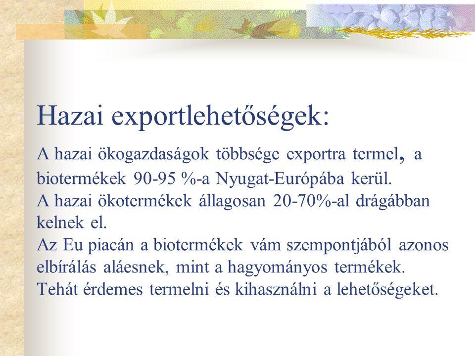 Hazai exportlehetőségek: A hazai ökogazdaságok többsége exportra termel, a biotermékek 90-95 %-a Nyugat-Európába kerül. A hazai ökotermékek állagosan