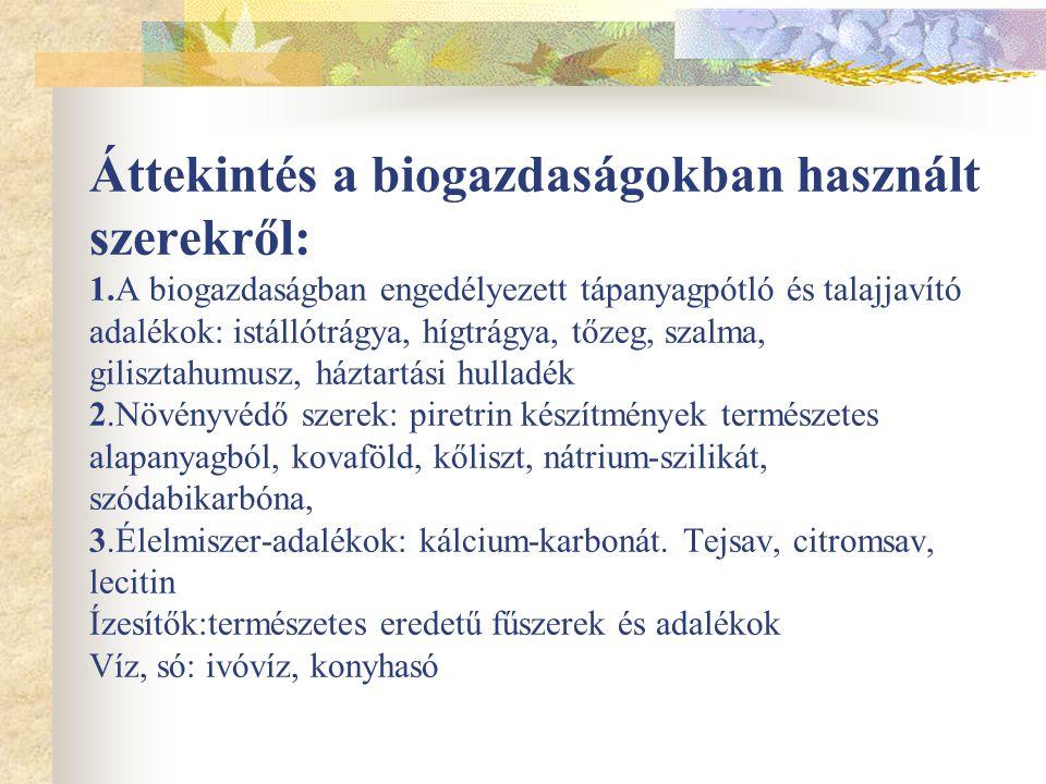 Áttekintés a biogazdaságokban használt szerekről: 1.A biogazdaságban engedélyezett tápanyagpótló és talajjavító adalékok: istállótrágya, hígtrágya, tő