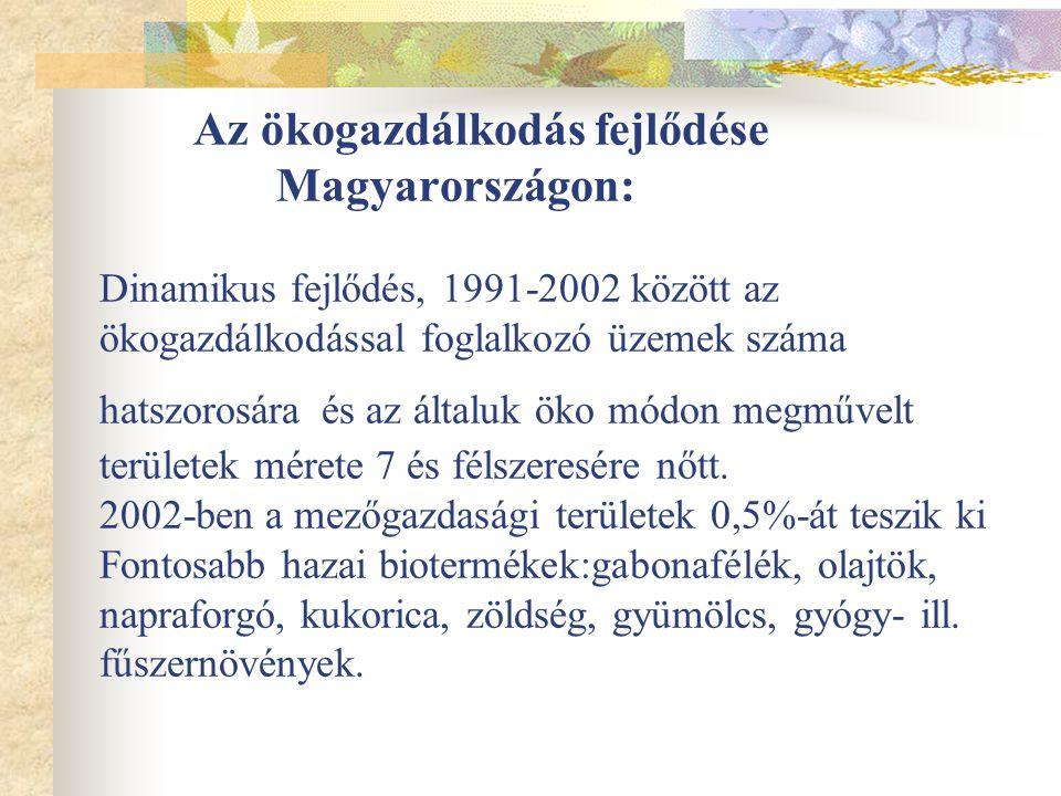 Az ökogazdálkodás fejlődése Magyarországon: Dinamikus fejlődés, 1991-2002 között az ökogazdálkodással foglalkozó üzemek száma hatszorosára és az által