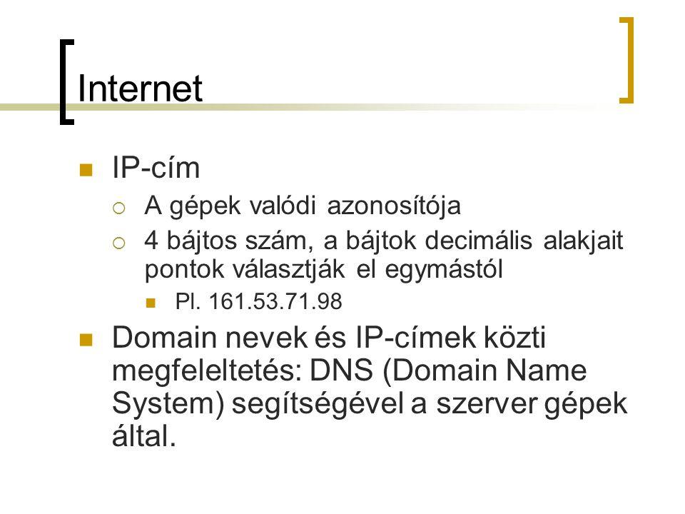 Internet IP-cím  A gépek valódi azonosítója  4 bájtos szám, a bájtok decimális alakjait pontok választják el egymástól Pl. 161.53.71.98 Domain nevek