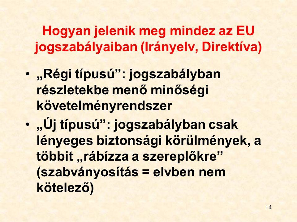 """14 Hogyan jelenik meg mindez az EU jogszabályaiban (Irányelv, Direktíva) """"Régi típusú : jogszabályban részletekbe menő minőségi követelményrendszer """"Új típusú : jogszabályban csak lényeges biztonsági körülmények, a többit """"rábízza a szereplőkre (szabványosítás = elvben nem kötelező)"""