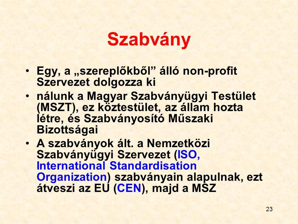 """23 Szabvány Egy, a """"szereplőkből"""" álló non-profit Szervezet dolgozza ki nálunk a Magyar Szabványügyi Testület (MSZT), ez köztestület, az állam hozta l"""