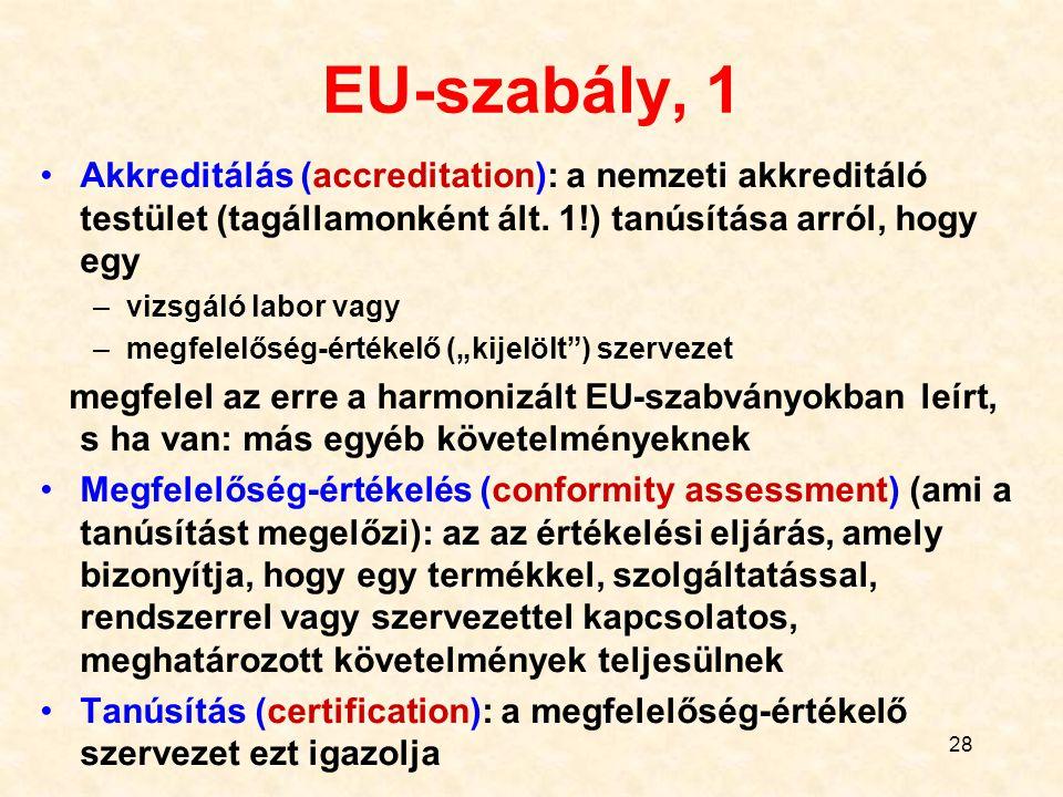 28 EU-szabály, 1 Akkreditálás (accreditation): a nemzeti akkreditáló testület (tagállamonként ált.