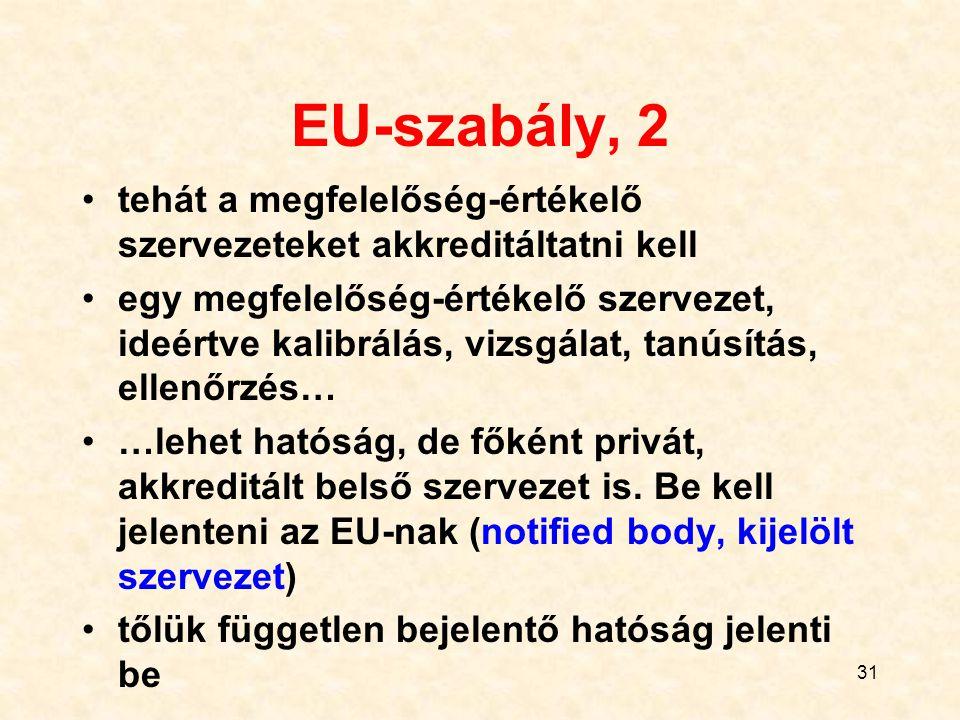 31 EU-szabály, 2 tehát a megfelelőség-értékelő szervezeteket akkreditáltatni kell egy megfelelőség-értékelő szervezet, ideértve kalibrálás, vizsgálat, tanúsítás, ellenőrzés… …lehet hatóság, de főként privát, akkreditált belső szervezet is.