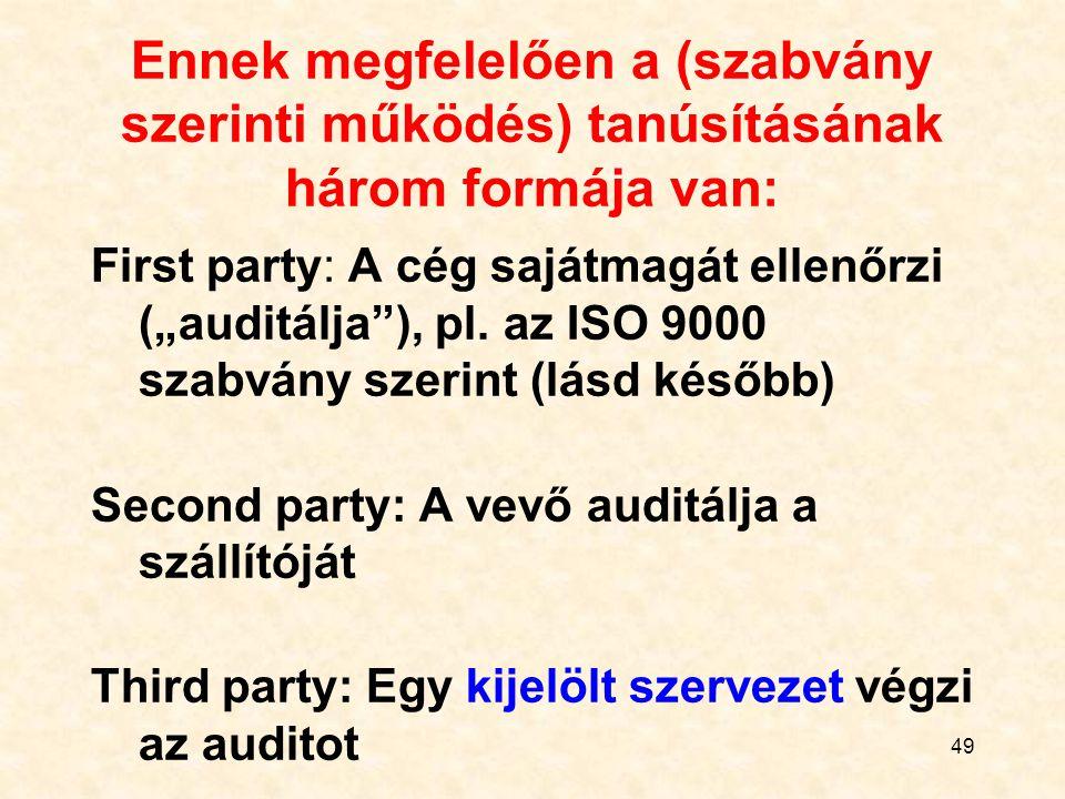 """49 Ennek megfelelően a (szabvány szerinti működés) tanúsításának három formája van: First party: A cég sajátmagát ellenőrzi (""""auditálja""""), pl. az ISO"""