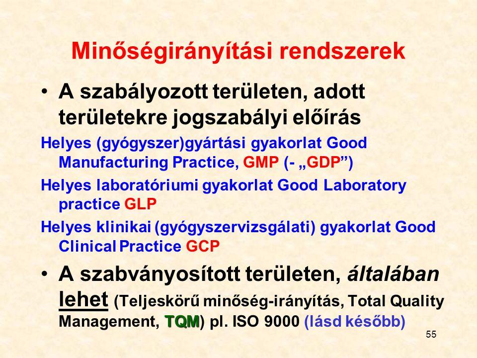 """55 Minőségirányítási rendszerek A szabályozott területen, adott területekre jogszabályi előírás Helyes (gyógyszer)gyártási gyakorlat Good Manufacturing Practice, GMP (- """"GDP ) Helyes laboratóriumi gyakorlat Good Laboratory practice GLP Helyes klinikai (gyógyszervizsgálati) gyakorlat Good Clinical Practice GCP TQMA szabványosított területen, általában lehet (Teljeskörű minőség-irányítás, Total Quality Management, TQM) pl."""