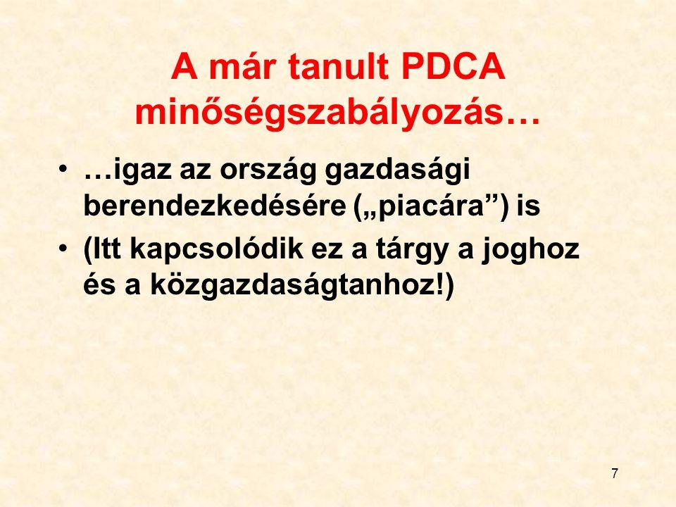 """7 A már tanult PDCA minőségszabályozás… …igaz az ország gazdasági berendezkedésére (""""piacára ) is (Itt kapcsolódik ez a tárgy a joghoz és a közgazdaságtanhoz!)"""