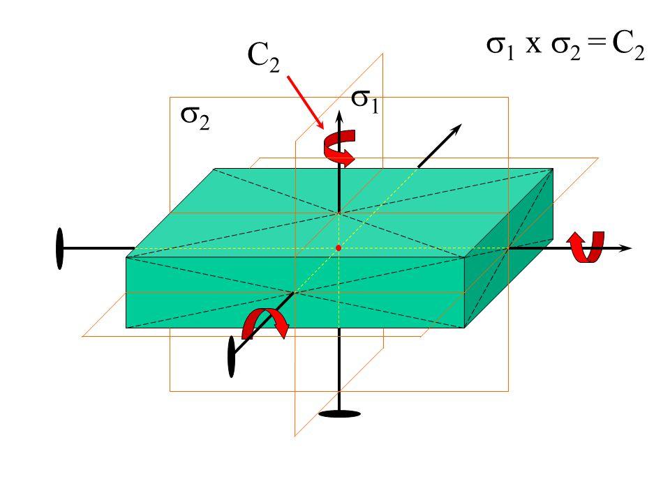 Szimmetriaelemek Végtelen nagyszámú, de összesen öt típusba sorolható szimmetriaelem elegendő a testek szimmetriájának leírására: C n – n-ed rendű forgástengely, amely körül forgatva a test n-szer kerül fedésbe egy for- dulat során, azaz 360/n fokonként.