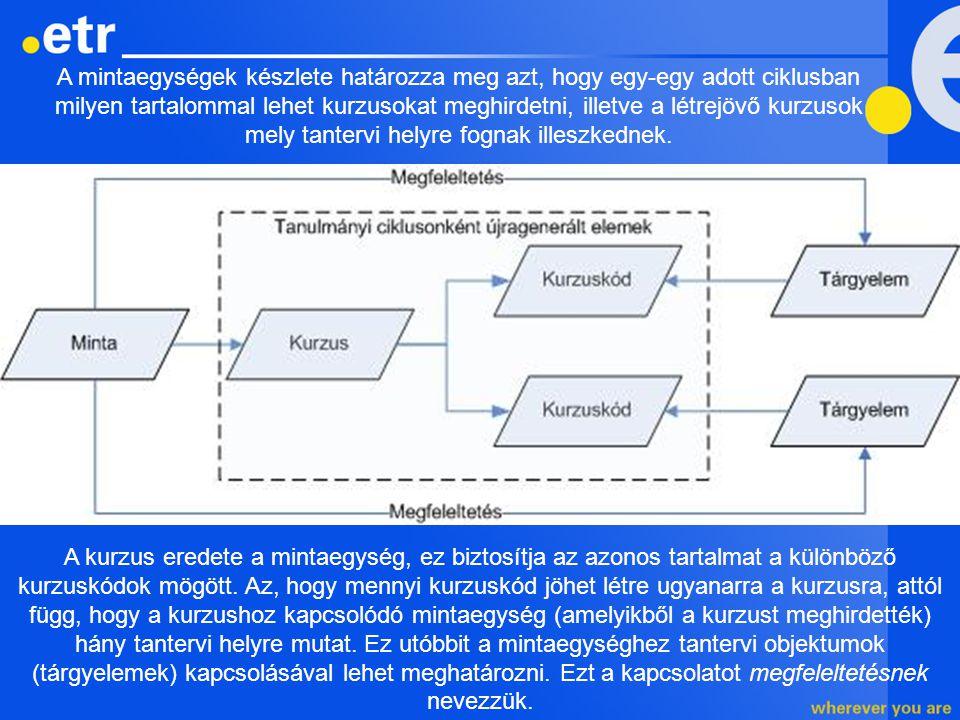A mintaegységek készlete határozza meg azt, hogy egy-egy adott ciklusban milyen tartalommal lehet kurzusokat meghirdetni, illetve a létrejövő kurzusok