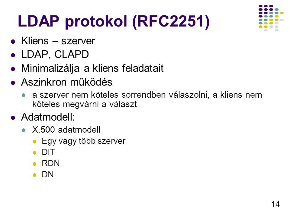 14 LDAP protokol (RFC2251) Kliens – szerver LDAP, CLAPD Minimalizálja a kliens feladatait Aszinkron működés a szerver nem köteles sorrendben válaszolni, a kliens nem köteles megvárni a választ Adatmodell: X.500 adatmodell Egy vagy több szerver DIT RDN DN
