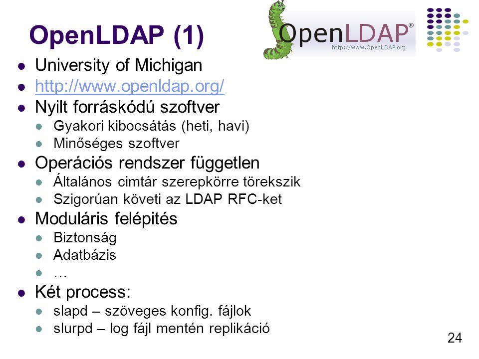 24 OpenLDAP (1) University of Michigan http://www.openldap.org/ Nyilt forráskódú szoftver Gyakori kibocsátás (heti, havi) Minőséges szoftver Operációs rendszer független Általános cimtár szerepkörre törekszik Szigorúan követi az LDAP RFC-ket Moduláris felépités Biztonság Adatbázis … Két process: slapd – szöveges konfig.