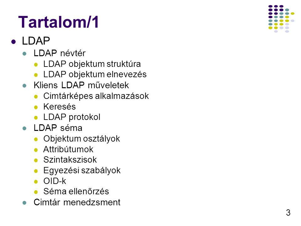 3 Tartalom/1 LDAP LDAP névtér LDAP objektum struktúra LDAP objektum elnevezés Kliens LDAP műveletek Cimtárképes alkalmazások Keresés LDAP protokol LDAP séma Objektum osztályok Attribútumok Szintakszisok Egyezési szabályok OID-k Séma ellenőrzés Cimtár menedzsment