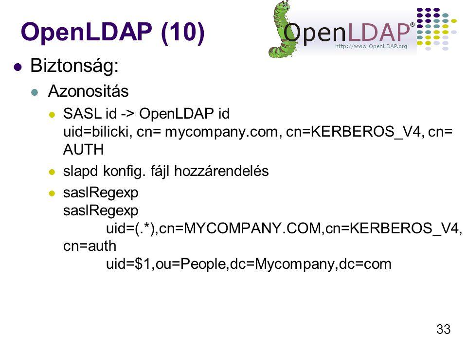33 Biztonság: Azonositás SASL id -> OpenLDAP id uid=bilicki, cn= mycompany.com, cn=KERBEROS_V4, cn= AUTH slapd konfig.