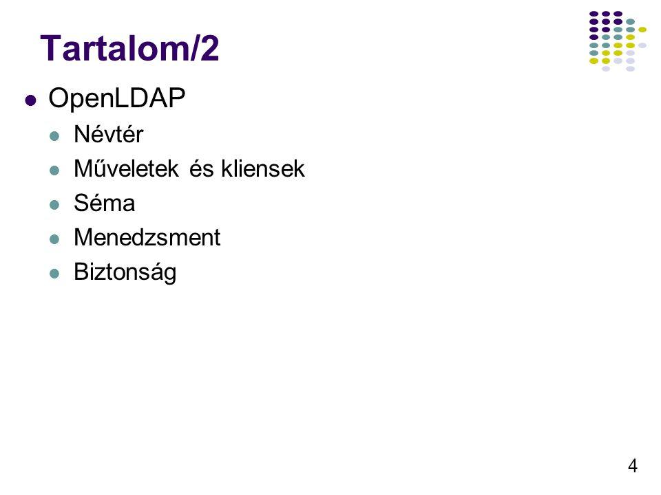 4 Tartalom/2 OpenLDAP Névtér Műveletek és kliensek Séma Menedzsment Biztonság