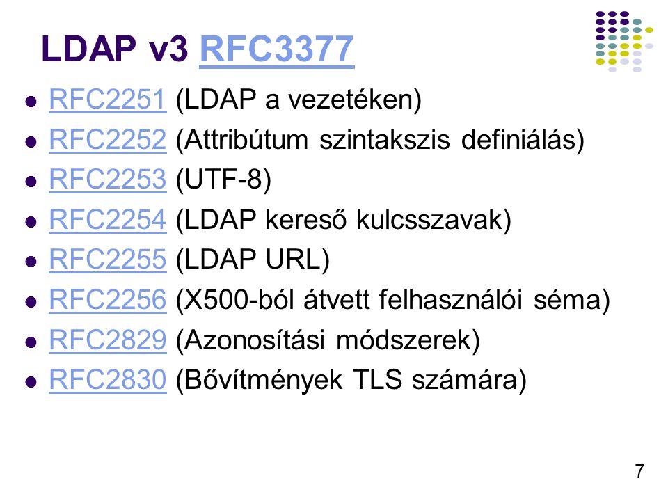 7 LDAP v3 RFC3377RFC3377 RFC2251 (LDAP a vezetéken) RFC2251 RFC2252 (Attribútum szintakszis definiálás) RFC2252 RFC2253 (UTF-8) RFC2253 RFC2254 (LDAP kereső kulcsszavak) RFC2254 RFC2255 (LDAP URL) RFC2255 RFC2256 (X500-ból átvett felhasználói séma) RFC2256 RFC2829 (Azonosítási módszerek) RFC2829 RFC2830 (Bővítmények TLS számára) RFC2830