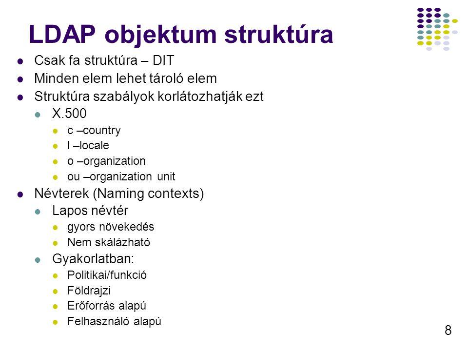 8 LDAP objektum struktúra Csak fa struktúra – DIT Minden elem lehet tároló elem Struktúra szabályok korlátozhatják ezt X.500 c –country l –locale o –organization ou –organization unit Névterek (Naming contexts) Lapos névtér gyors növekedés Nem skálázható Gyakorlatban: Politikai/funkció Földrajzi Erőforrás alapú Felhasználó alapú