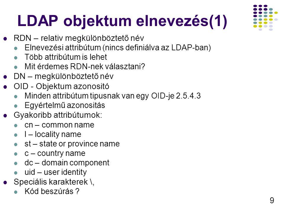 9 LDAP objektum elnevezés(1) RDN – relativ megkülönböztető név Elnevezési attribútum (nincs definiálva az LDAP-ban) Több attribútum is lehet Mit érdemes RDN-nek választani.